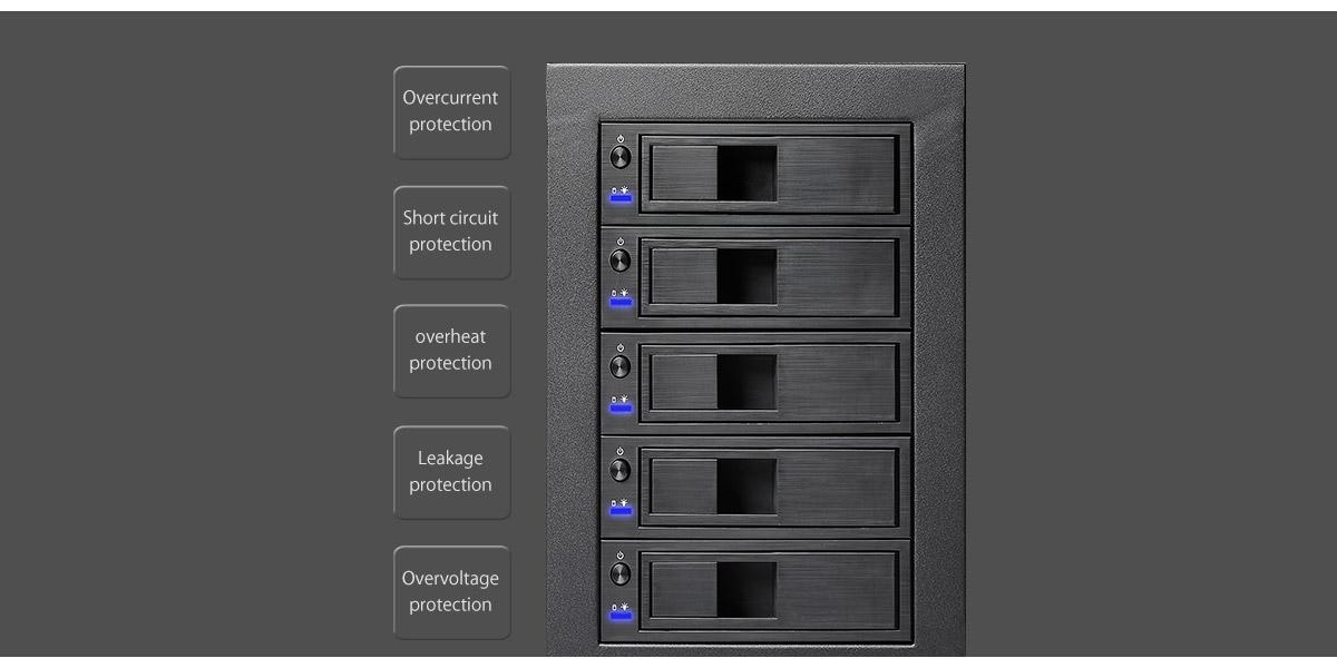 Circuit protection, temperature control