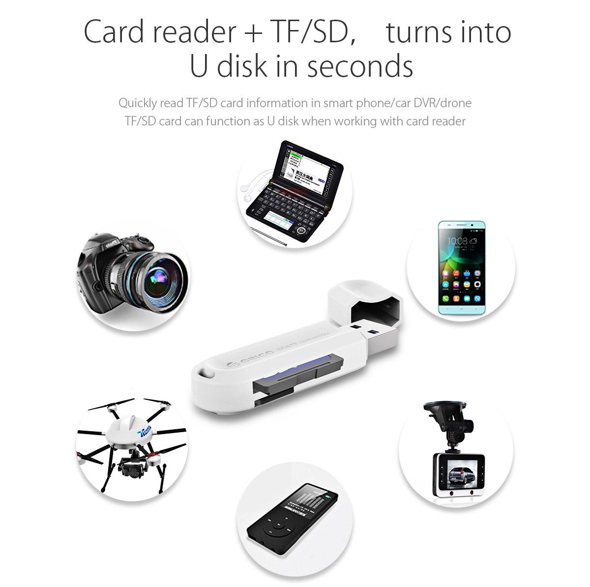 crad reader+TF/SD