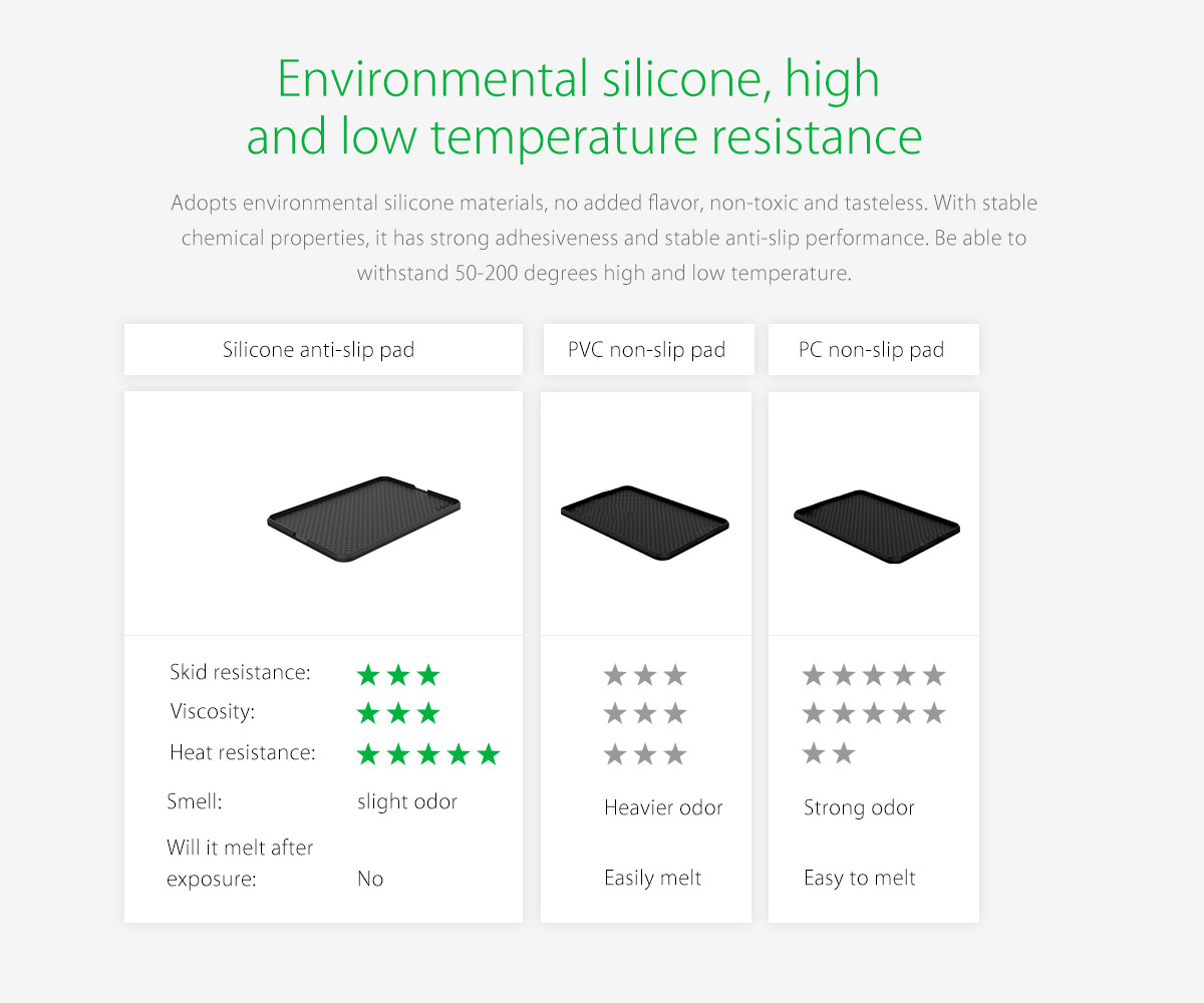 high and low temperature resistance
