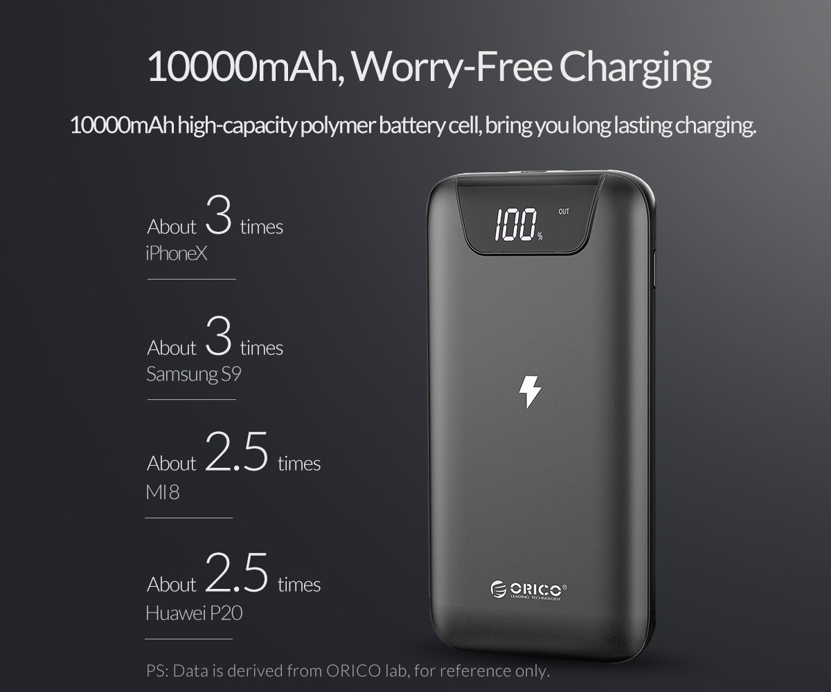 10000mAh high capacity