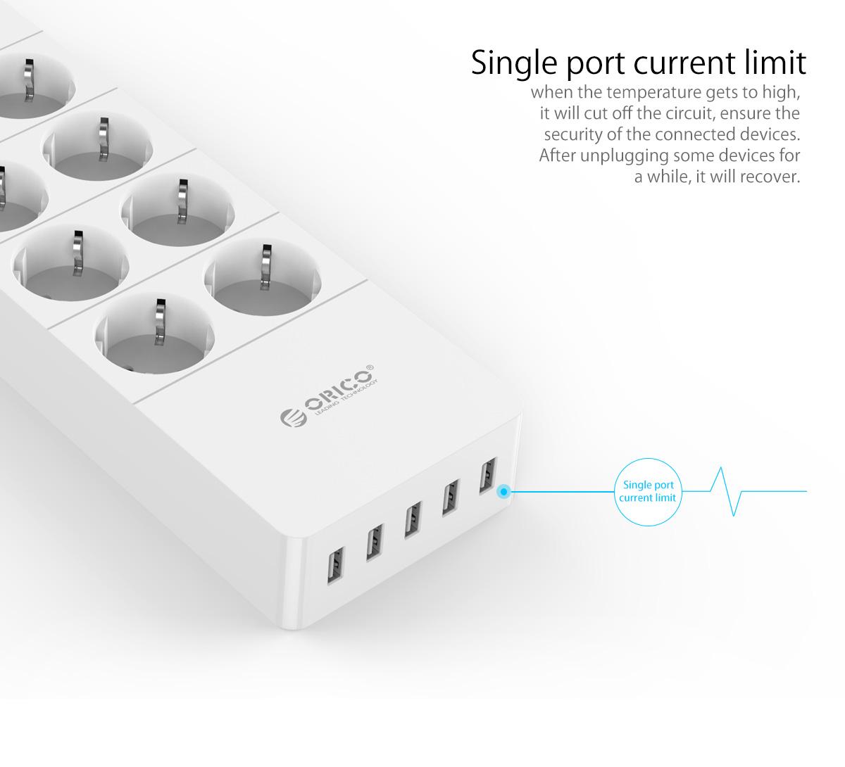 single port current limit